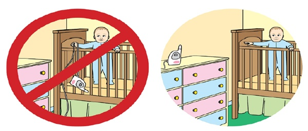 monitor alert CPSC Safety Alert: Infants Can Strangle in Baby Monitor Cords