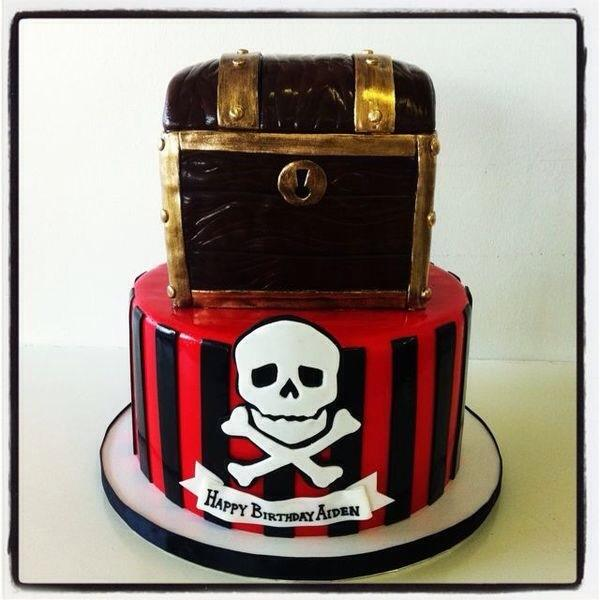 Cool Birthday Cake Inspirations Baby Gizmo
