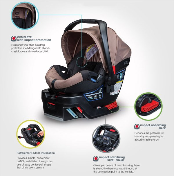 bsafe35 carseat