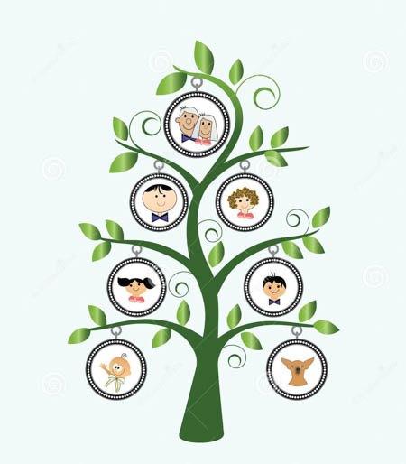 family-tree children