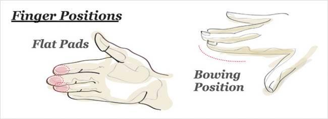 Breast self exam finger position