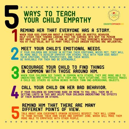 sorry how to teach empathy