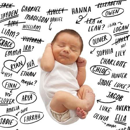 baby names nicknames